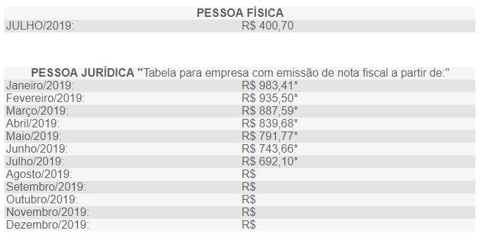 Registro No Core 2019 Em Minas Gerais - Acce Contabilidade